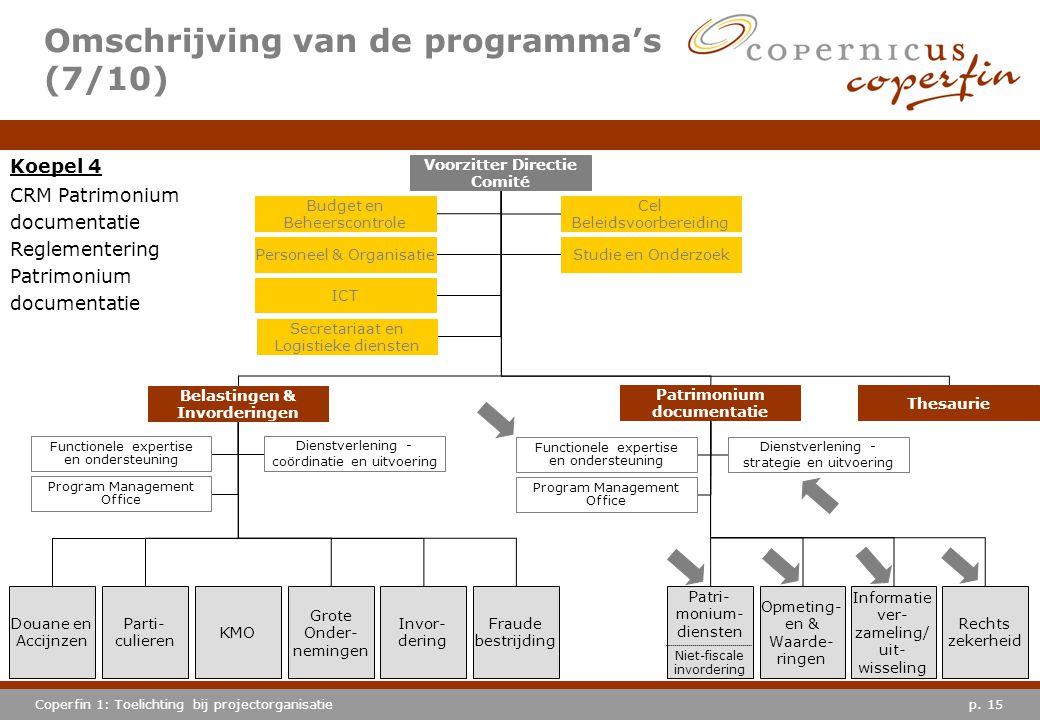p. 15Coperfin 1: Toelichting bij projectorganisatie Omschrijving van de programma's (7/10) Douane en Accijnzen Grote Onder- nemingen Invor- dering Fra