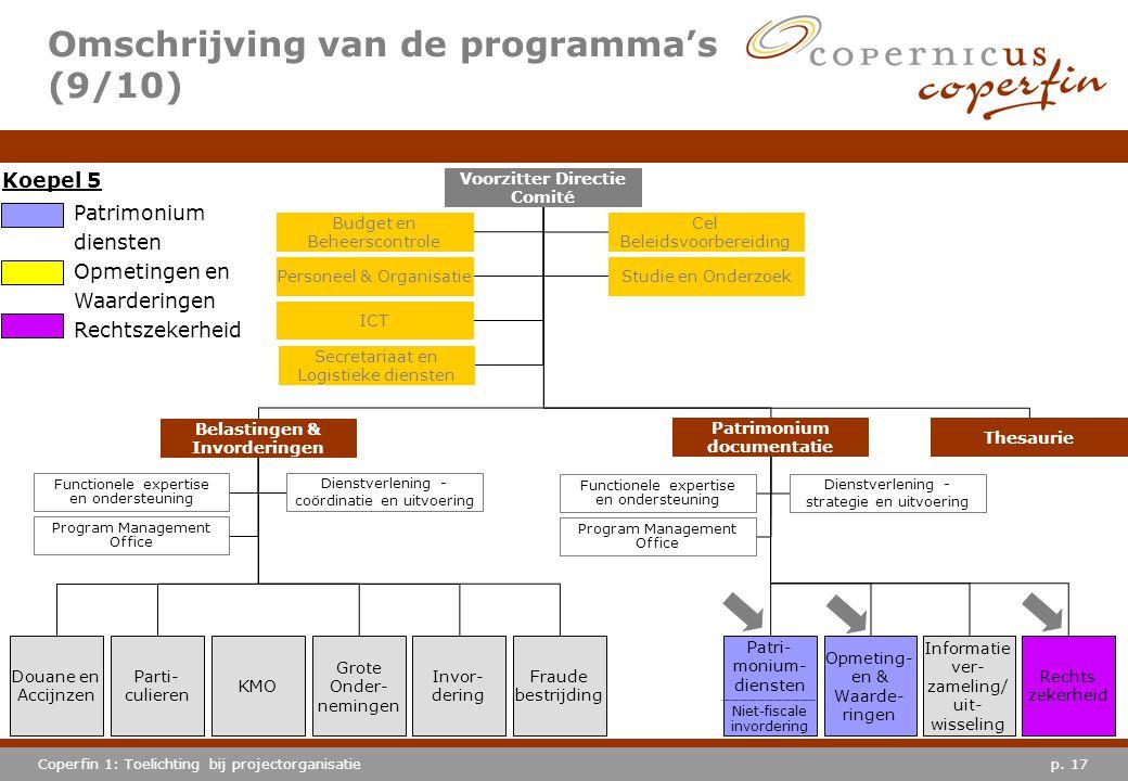 p. 17Coperfin 1: Toelichting bij projectorganisatie Omschrijving van de programma's (9/10) Douane en Accijnzen Grote Onder- nemingen Invor- dering Fra