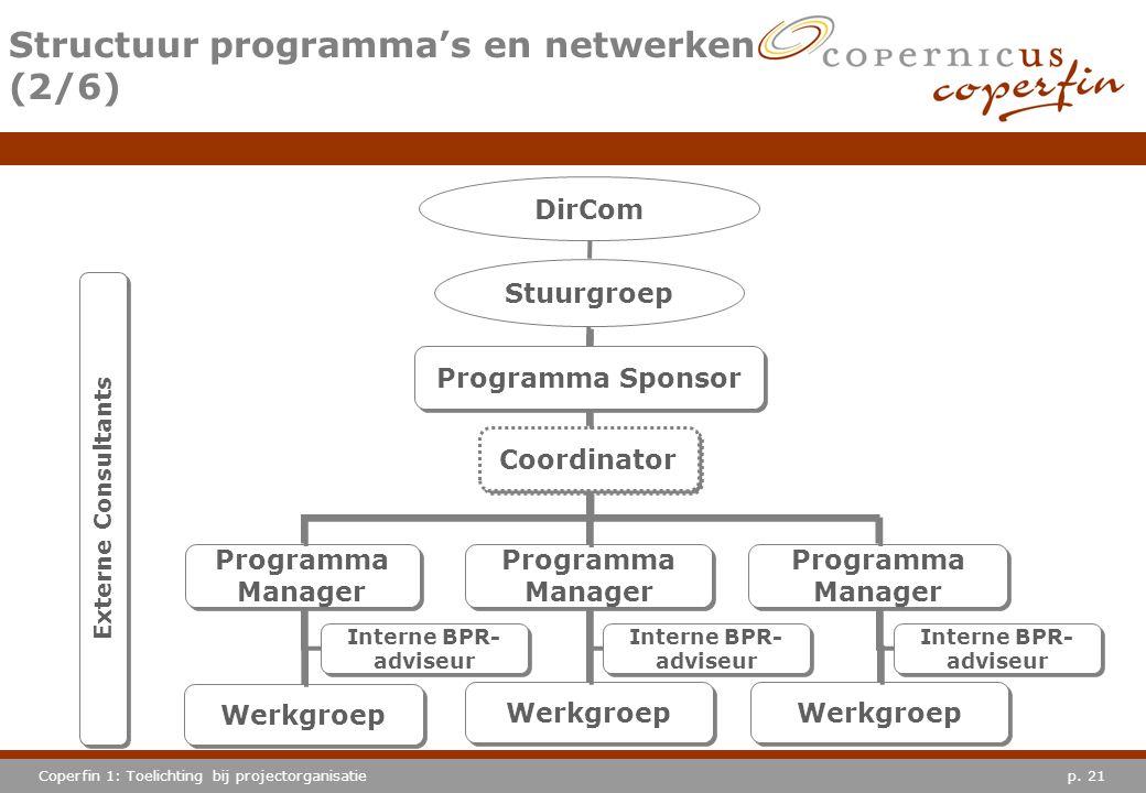 p. 21Coperfin 1: Toelichting bij projectorganisatie Structuur programma's en netwerken (2/6) Stuurgroep DirCom Coordinator Programma Manager Werkgroep