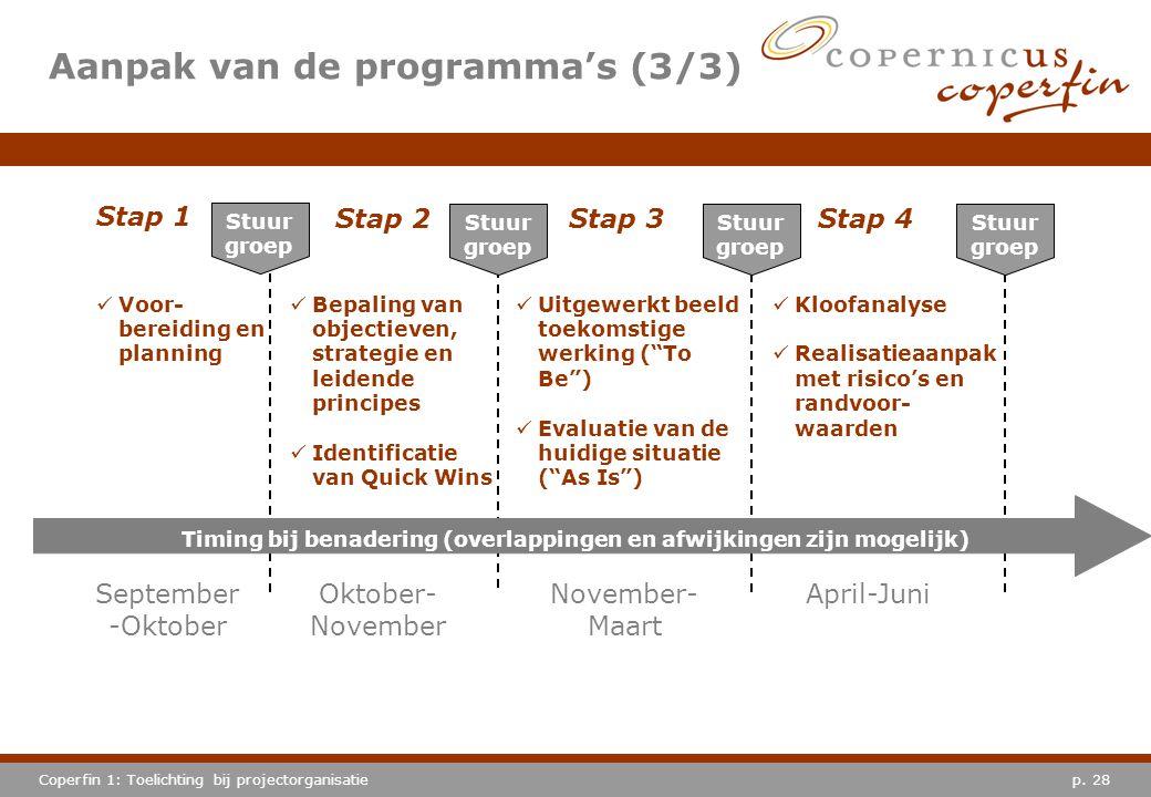 p. 28Coperfin 1: Toelichting bij projectorganisatie Aanpak van de programma's (3/3) Stap 1 Stuur groep Stap 2 Stuur groep Stap 3  Voor- bereiding en
