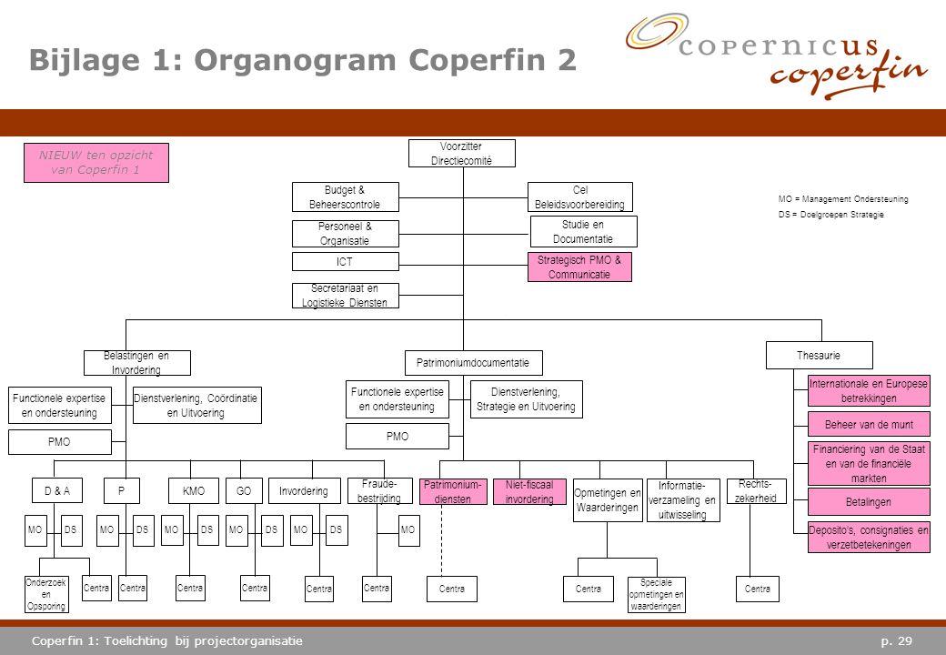 p. 29Coperfin 1: Toelichting bij projectorganisatie Bijlage 1: Organogram Coperfin 2 MO = Management Ondersteuning DS = Doelgroepen Strategie Voorzitt