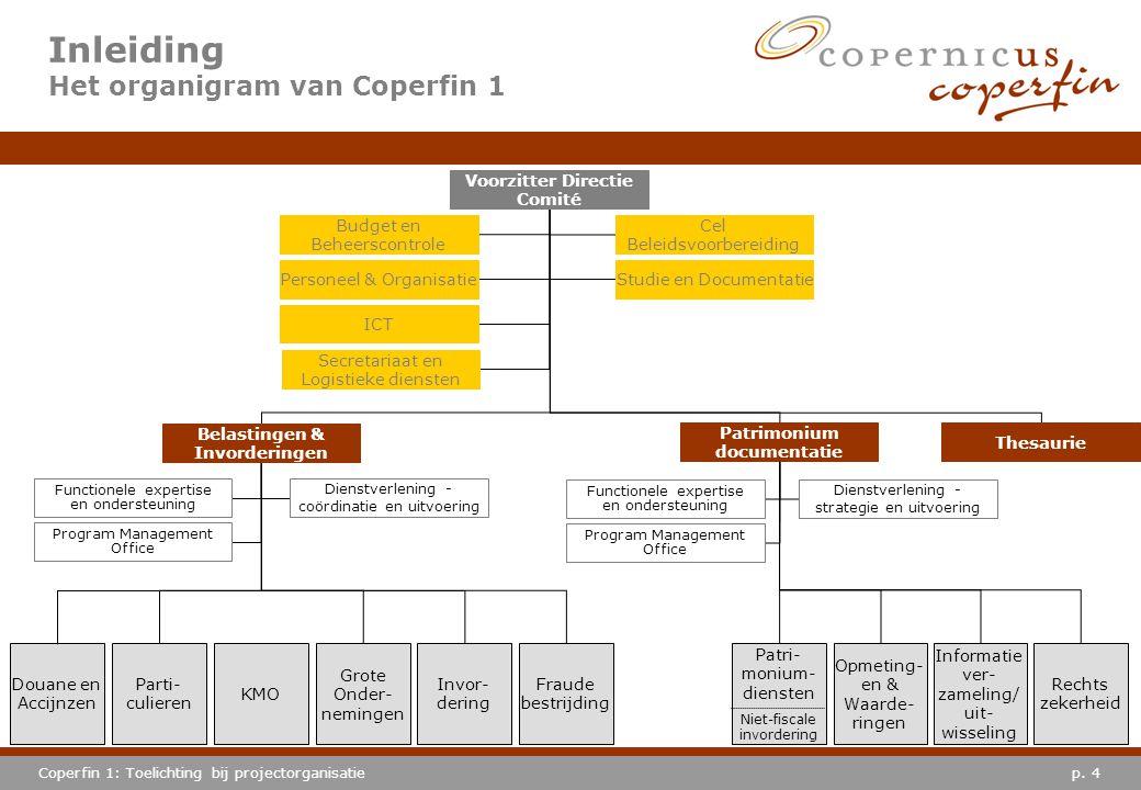 p. 4Coperfin 1: Toelichting bij projectorganisatie Inleiding Het organigram van Coperfin 1 Douane en Accijnzen Patri- monium- diensten Niet-fiscale in