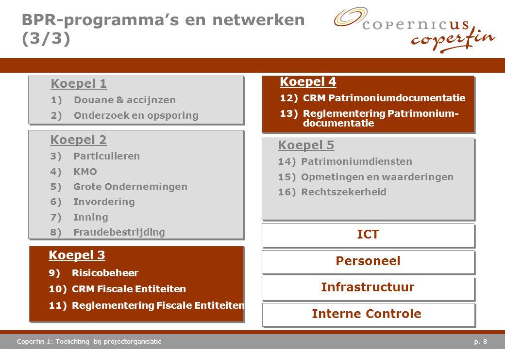 p. 8Coperfin 1: Toelichting bij projectorganisatie ICT Personeel Infrastructuur Koepel 3 9)Risicobeheer 10)CRM Fiscale Entiteiten 11)Reglementering Fi