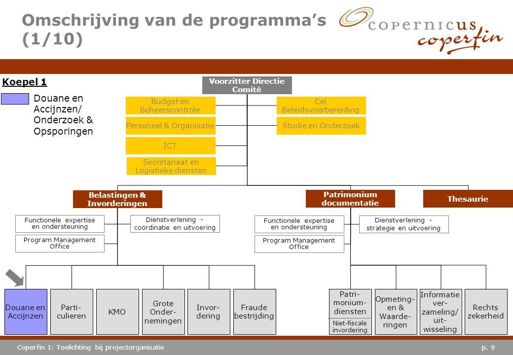 p. 9Coperfin 1: Toelichting bij projectorganisatie Omschrijving van de programma's (1/10) Douane en Accijnzen Grote Onder- nemingen Invor- dering Frau