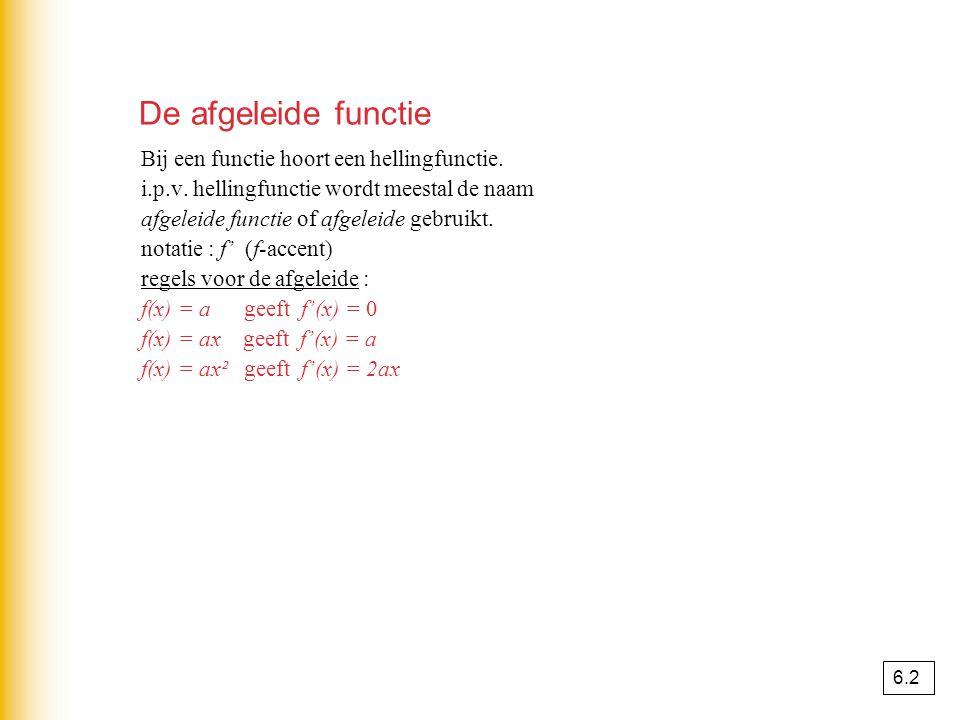 Bij een functie hoort een hellingfunctie. i.p.v. hellingfunctie wordt meestal de naam afgeleide functie of afgeleide gebruikt. notatie : f' (f-accent)