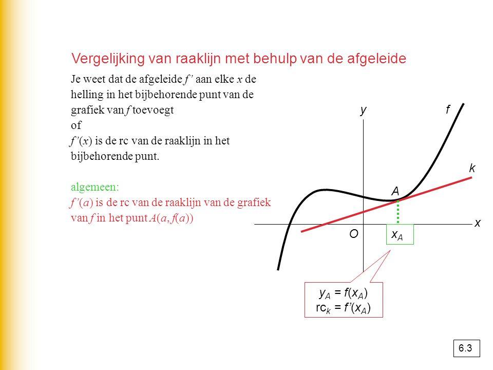af(x) = 0,5x 3 – 2x 2 + 2 f'(x) = 3 · 0,5x 2 – 2 · 2x f'(x) = 1,5x 2 – 4x stel k : y = ax + b x A = 4 a = f'(4) = 1,5 · 4 2 – 4 · 4 = 8 dit geeft k : y = 8x + b y = f(4) = 0,5 · 4 3 – 2 · 4 2 + 2 = 2 dus k : y = 8x - 30 2 = 8 · 4 + b 2 = 32 + b b = -30 opgave 20 6.3