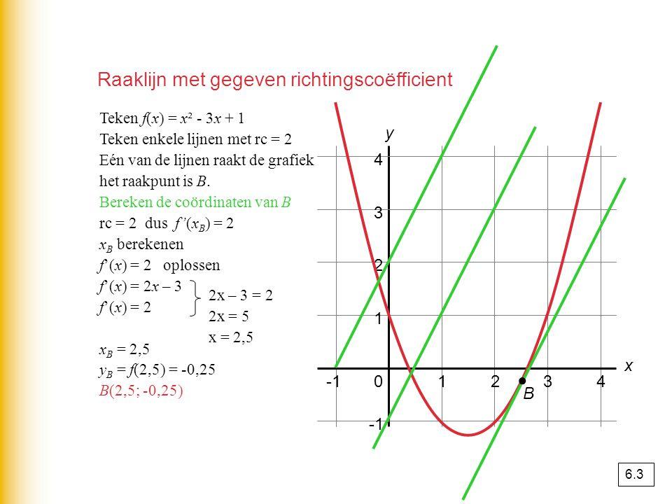 Teken f(x) = x² - 3x + 1 Teken enkele lijnen met rc = 2 Eén van de lijnen raakt de grafiek het raakpunt is B. Bereken de coördinaten van B rc = 2 dus