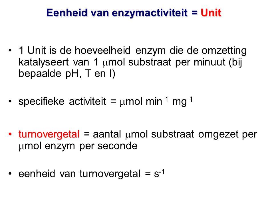 Eenheid van enzymactiviteit = Unit •1 Unit is de hoeveelheid enzym die de omzetting katalyseert van 1  mol substraat per minuut (bij bepaalde pH, T e
