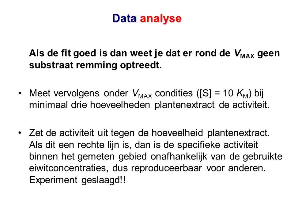Data analyse Als de fit goed is dan weet je dat er rond de V MAX geen substraat remming optreedt. •Meet vervolgens onder V MAX condities ([S] = 10 K M