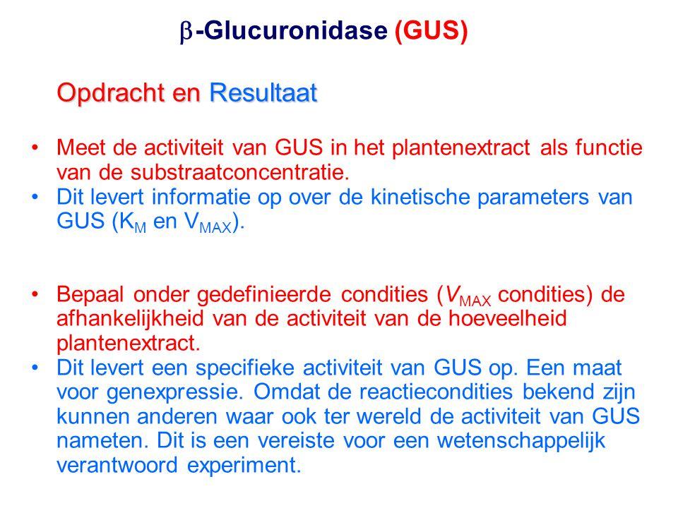  -Glucuronidase (GUS) Opdracht en Resultaat •Meet de activiteit van GUS in het plantenextract als functie van de substraatconcentratie. •Dit levert i