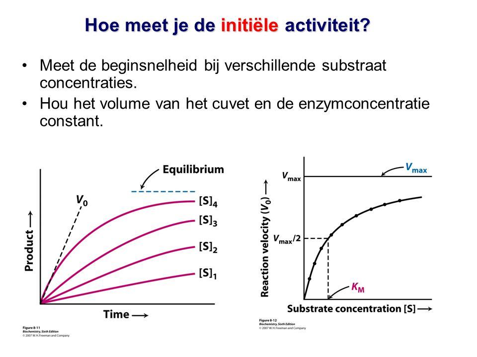 Hoe meet je de initiële activiteit? •Meet de beginsnelheid bij verschillende substraat concentraties. •Hou het volume van het cuvet en de enzymconcent