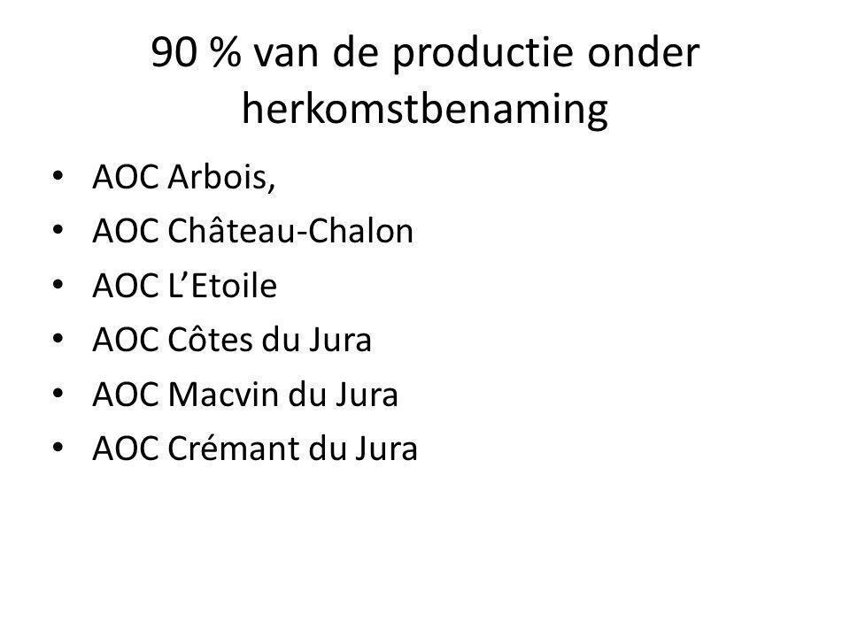 90 % van de productie onder herkomstbenaming • AOC Arbois, • AOC Château-Chalon • AOC L'Etoile • AOC Côtes du Jura • AOC Macvin du Jura • AOC Crémant du Jura