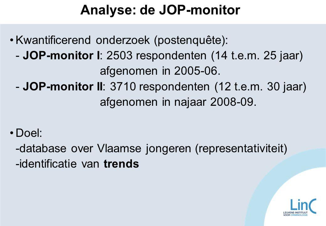 •Kwantificerend onderzoek (postenquête): - JOP-monitor I: 2503 respondenten (14 t.e.m. 25 jaar) afgenomen in 2005-06. - JOP-monitor II: 3710 responden
