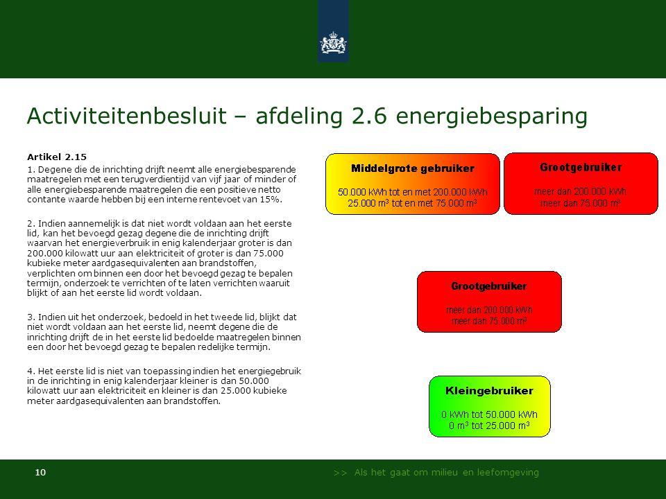 >> Als het gaat om milieu en leefomgeving 10 Activiteitenbesluit – afdeling 2.6 energiebesparing Artikel 2.15 1. Degene die de inrichting drijft neemt