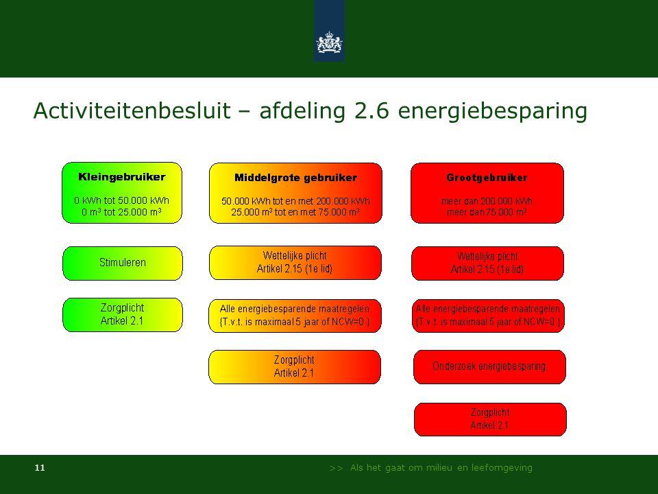 >> Als het gaat om milieu en leefomgeving 11 Activiteitenbesluit – afdeling 2.6 energiebesparing
