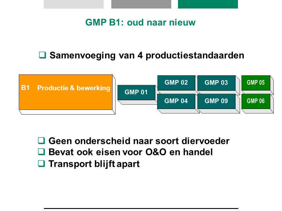 B1 Productie & bewerking  Geen onderscheid naar soort diervoeder GMP B1: oud naar nieuw  Samenvoeging van 4 productiestandaarden  Transport blijft