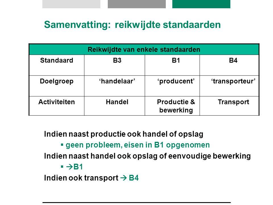 Samenvatting: reikwijdte standaarden Reikwijdte van enkele standaarden StandaardB3B1B4 Doelgroep'handelaar''producent''transporteur' ActiviteitenHande