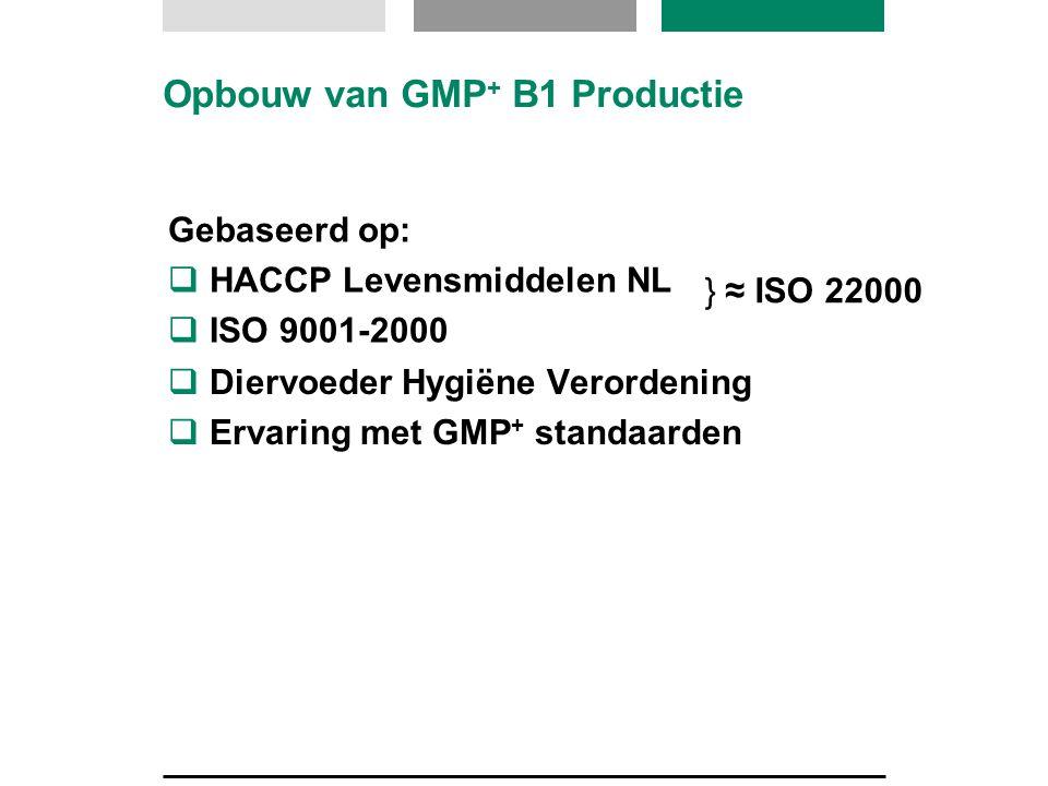 Opbouw van GMP + B1 Productie  Diervoeder Hygiëne Verordening  Ervaring met GMP + standaarden } ≈ ISO 22000 Gebaseerd op:  HACCP Levensmiddelen NL