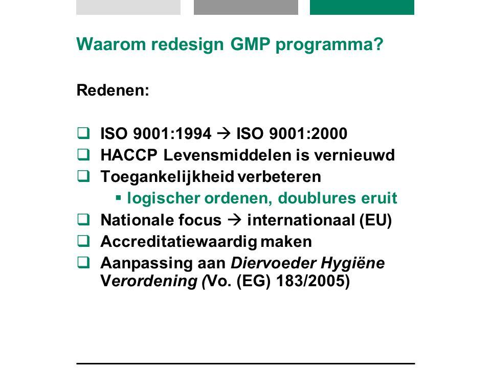 Waarom redesign GMP programma? Redenen:  ISO 9001:1994  ISO 9001:2000  HACCP Levensmiddelen is vernieuwd  Toegankelijkheid verbeteren  logischer