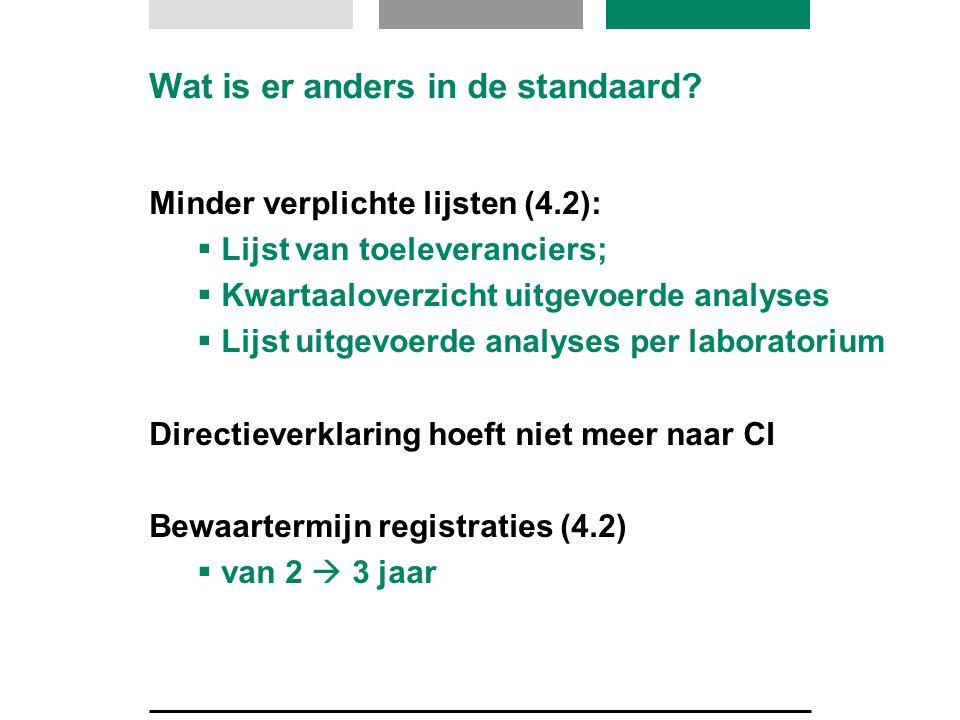 Minder verplichte lijsten (4.2):  Lijst van toeleveranciers;  Kwartaaloverzicht uitgevoerde analyses  Lijst uitgevoerde analyses per laboratorium D