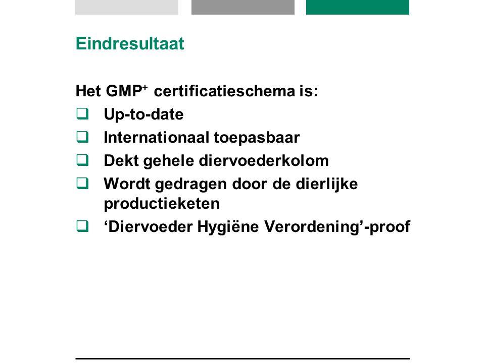 Eindresultaat Het GMP + certificatieschema is:  Up-to-date  Internationaal toepasbaar  Dekt gehele diervoederkolom  Wordt gedragen door de dierlij