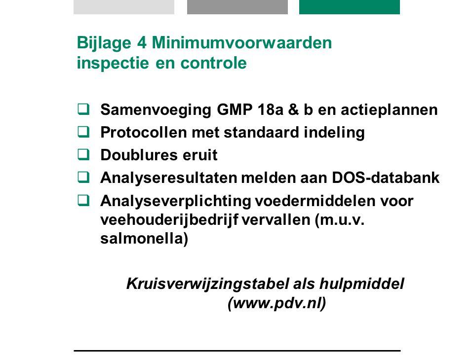 Bijlage 4 Minimumvoorwaarden inspectie en controle  Samenvoeging GMP 18a & b en actieplannen  Protocollen met standaard indeling  Doublures eruit 