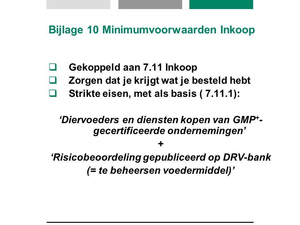 Bijlage 10 Minimumvoorwaarden Inkoop  Gekoppeld aan 7.11 Inkoop  Zorgen dat je krijgt wat je besteld hebt  Strikte eisen, met als basis ( 7.11.1):