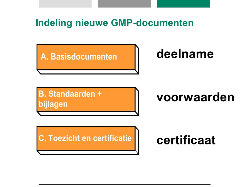4.Stel uitzonderingen vast •'Papieren' handel in niet-GMP diervoeders •Huisdiervoeders 5.