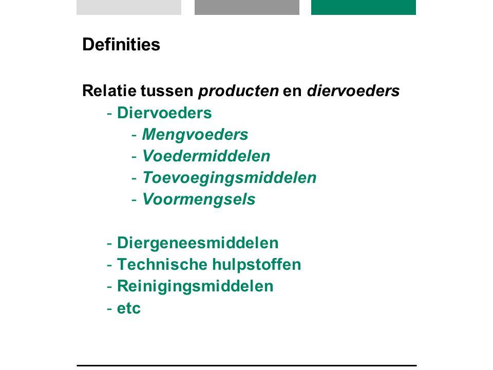 Definities Relatie tussen producten en diervoeders - Diervoeders - Mengvoeders - Voedermiddelen - Toevoegingsmiddelen - Voormengsels - Diergeneesmidde