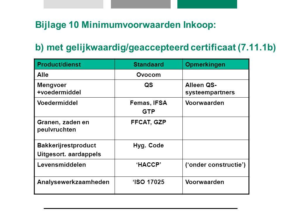 Bijlage 10 Minimumvoorwaarden Inkoop: b) met gelijkwaardig/geaccepteerd certificaat (7.11.1b) Product/dienstStandaardOpmerkingen AlleOvocom Mengvoer +