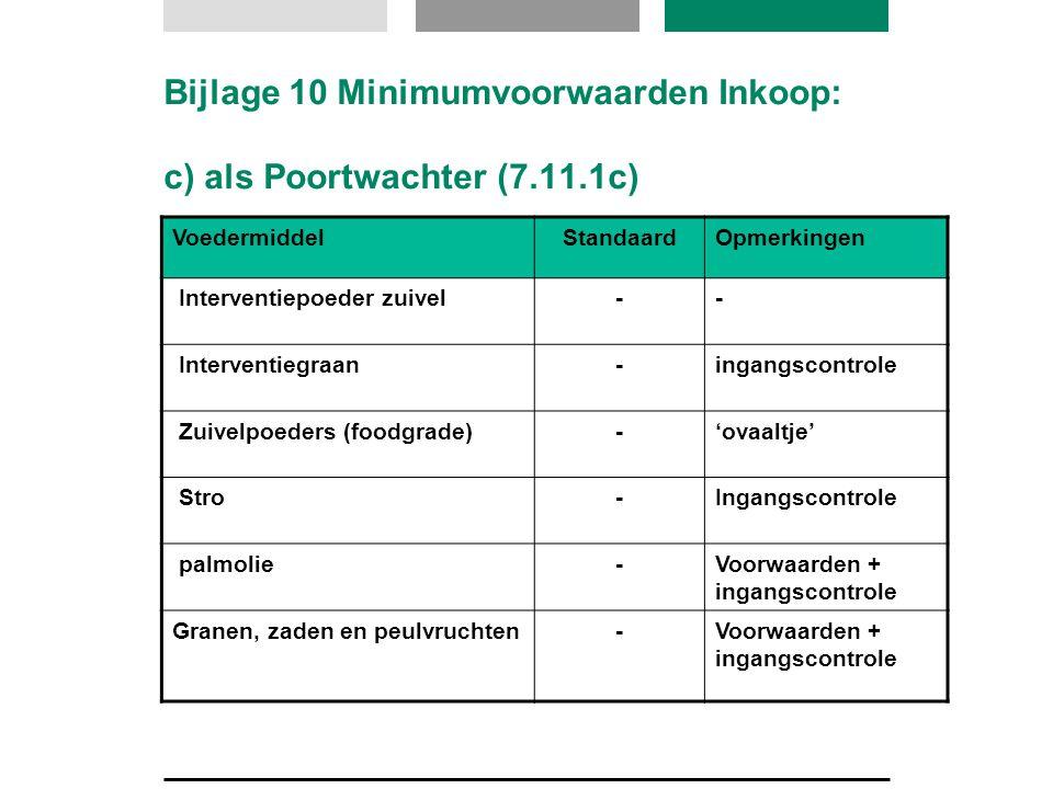Bijlage 10 Minimumvoorwaarden Inkoop: c) als Poortwachter (7.11.1c) VoedermiddelStandaardOpmerkingen Interventiepoeder zuivel-- Interventiegraan-ingan