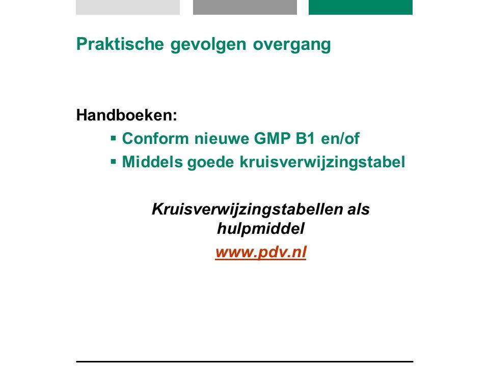 Praktische gevolgen overgang Handboeken:  Conform nieuwe GMP B1 en/of  Middels goede kruisverwijzingstabel Kruisverwijzingstabellen als hulpmiddel w