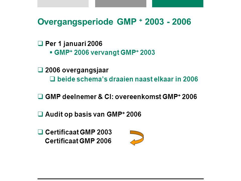 Overgangsperiode GMP + 2003 - 2006  Per 1 januari 2006  GMP + 2006 vervangt GMP + 2003  2006 overgangsjaar  beide schema's draaien naast elkaar in