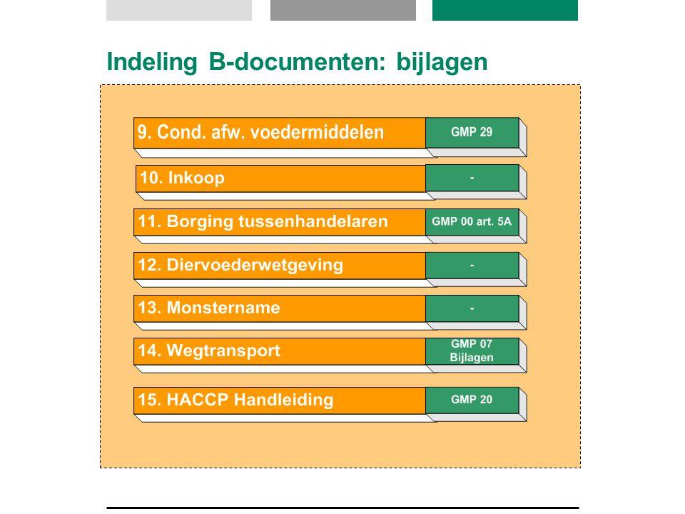 Opbouw van GMP + B1 Productie  Diervoeder Hygiëne Verordening  Ervaring met GMP + standaarden } ≈ ISO 22000 Gebaseerd op:  HACCP Levensmiddelen NL  ISO 9001-2000