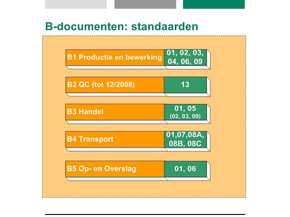 B1 Productie & bewerking  Geen onderscheid naar soort diervoeder GMP B1: oud naar nieuw  Samenvoeging van 4 productiestandaarden  Transport blijft apart  Bevat ook eisen voor O&O en handel