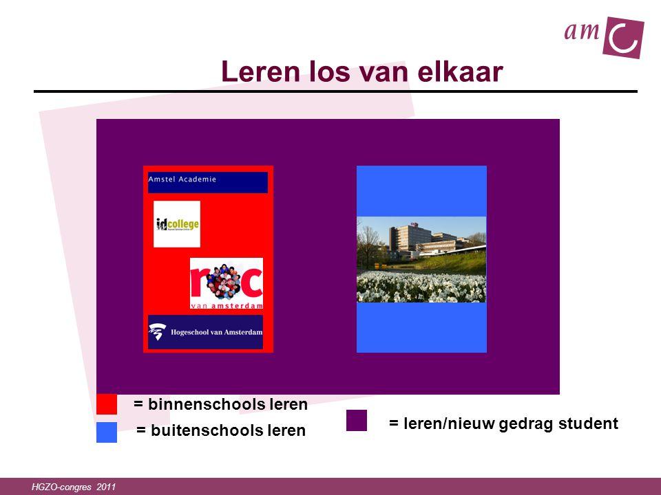HGZO-congres 2011 = leren/nieuw gedrag student = binnenschools leren = buitenschools leren Leren los van elkaar