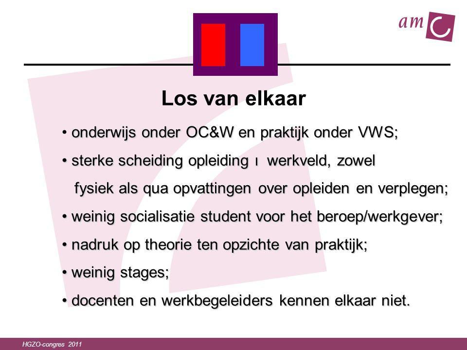 HGZO-congres 2011 Los van elkaar onderwijs onder OC&W en praktijk onder VWS; • onderwijs onder OC&W en praktijk onder VWS; • sterke scheiding opleidin