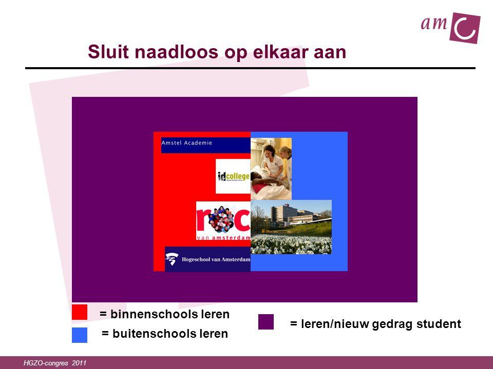 HGZO-congres 2011 = leren/nieuw gedrag student = binnenschools leren = buitenschools leren Sluit naadloos op elkaar aan