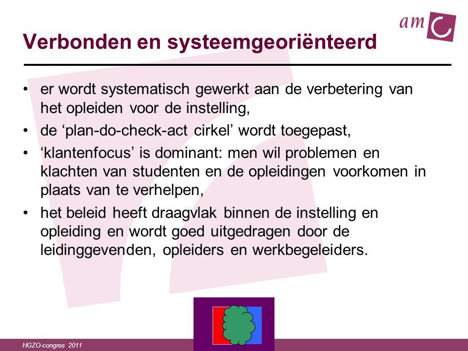 HGZO-congres 2011 Verbonden en systeemgeoriënteerd •er wordt systematisch gewerkt aan de verbetering van het opleiden voor de instelling, •de 'plan-do