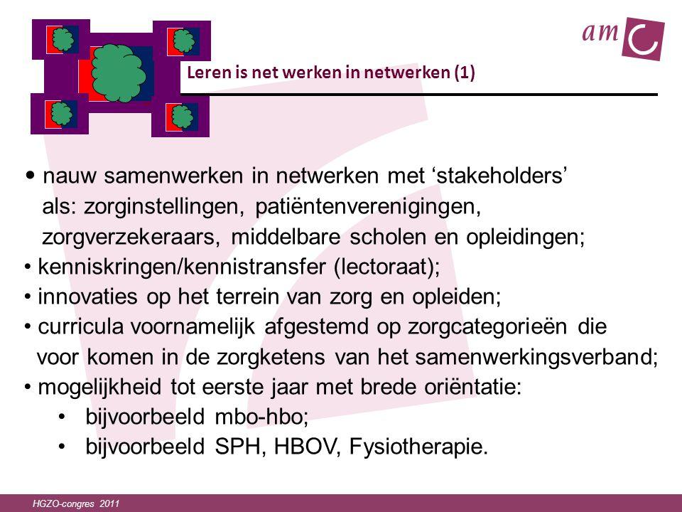 HGZO-congres 2011 Leren is net werken in netwerken (1) • nauw samenwerken in netwerken met 'stakeholders' als: zorginstellingen, patiëntenverenigingen