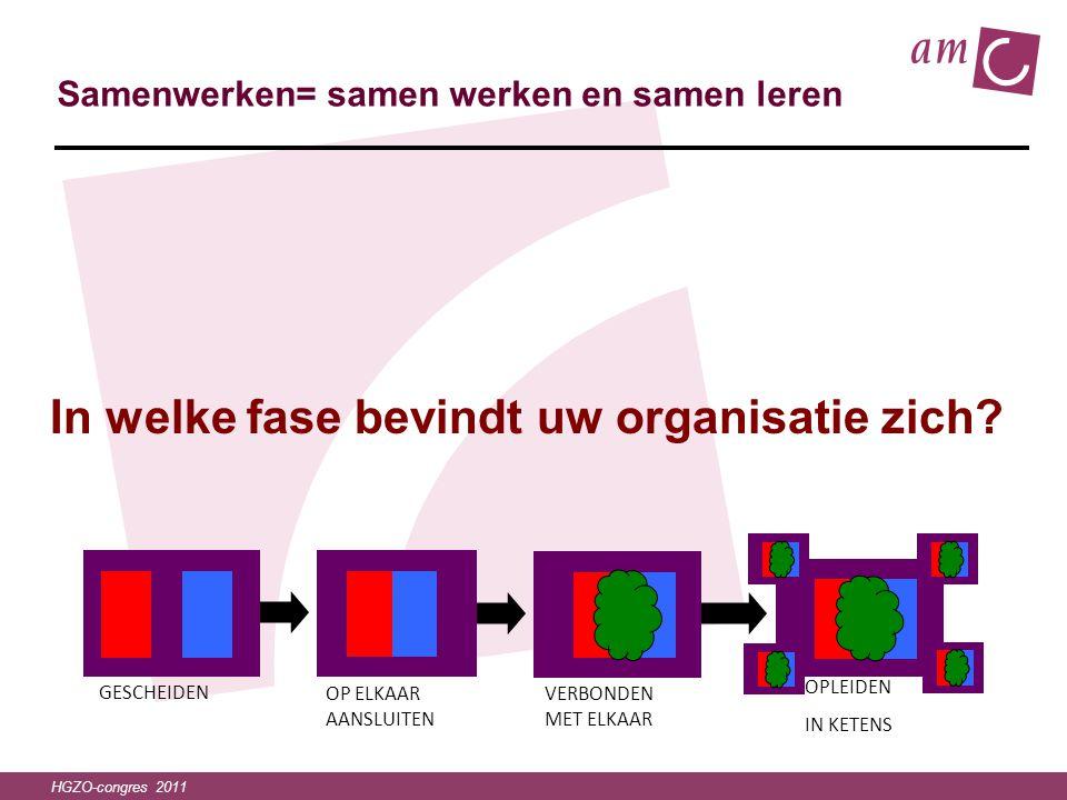 HGZO-congres 2011 In welke fase bevindt uw organisatie zich? Samenwerken= samen werken en samen leren GESCHEIDEN OPLEIDEN IN KETENS VERBONDEN MET ELKA