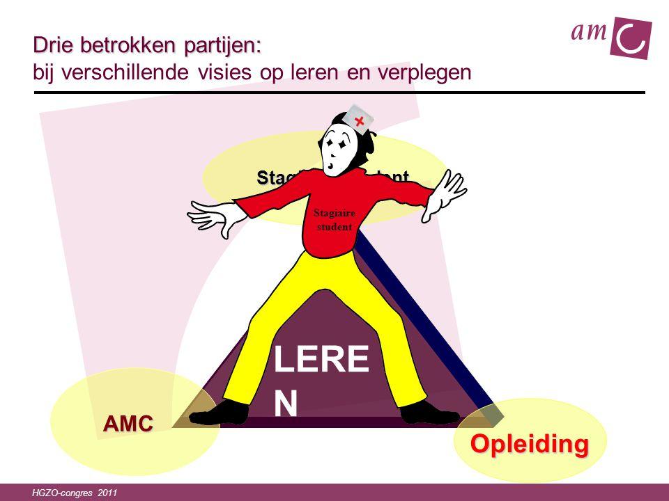 HGZO-congres 2011 = leren/nieuw gedrag student = binnenschools leren = buitenschools leren Los van elkaar