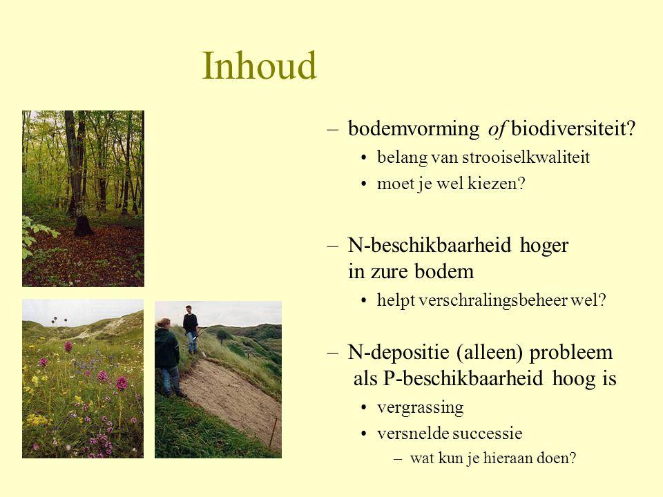 Inhoud –bodemvorming of biodiversiteit? •belang van strooiselkwaliteit •moet je wel kiezen? –N-beschikbaarheid hoger in zure bodem •helpt verschraling