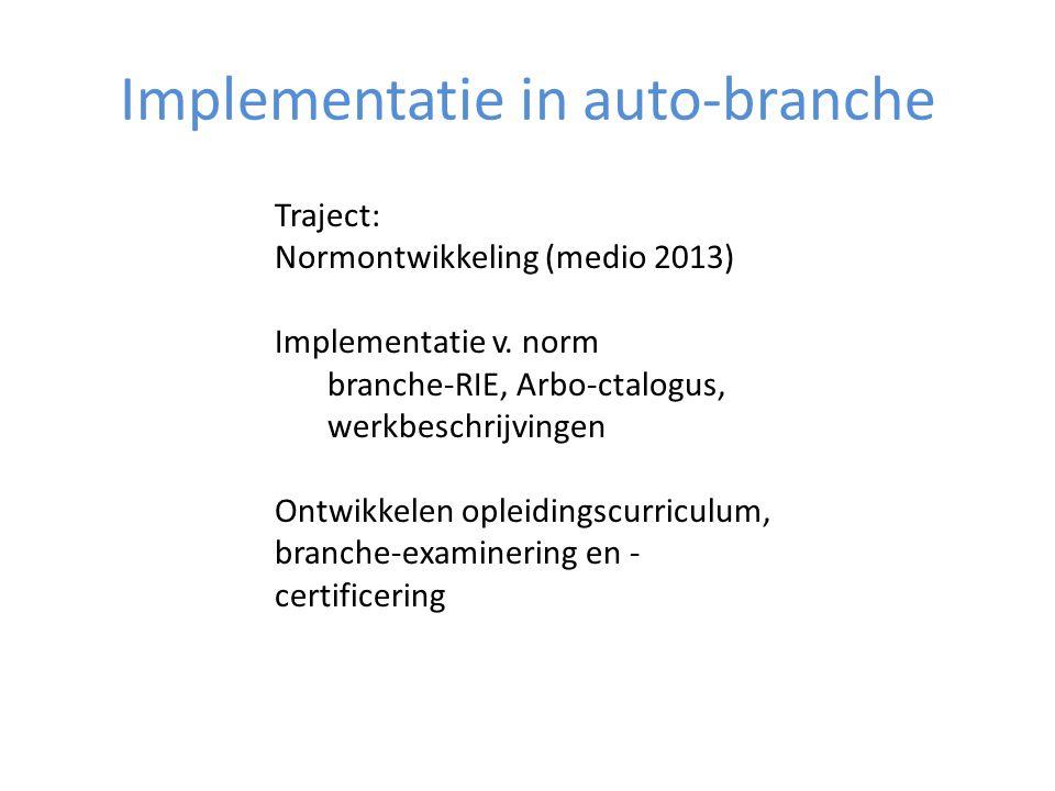 Implementatie in auto-branche Traject: Normontwikkeling (medio 2013) Implementatie v. norm branche-RIE, Arbo-ctalogus, werkbeschrijvingen Ontwikkelen