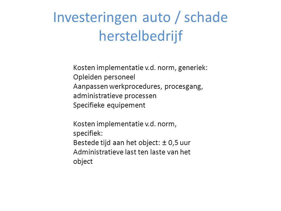 Investeringen auto / schade herstelbedrijf Kosten implementatie v.d. norm, generiek: Opleiden personeel Aanpassen werkprocedures, procesgang, administ