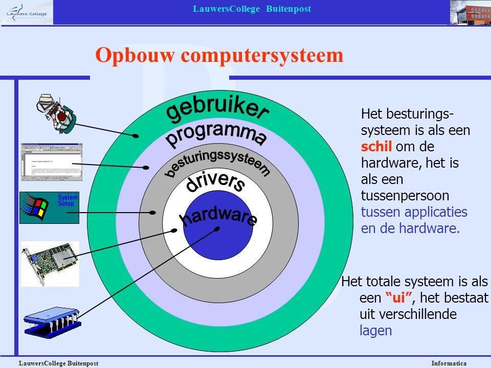 LauwersCollege Buitenpost LauwersCollege Buitenpost Informatica Wat doet een besturingssysteem .