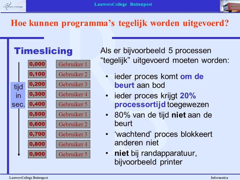 LauwersCollege Buitenpost LauwersCollege Buitenpost Informatica Welk proces eerst.