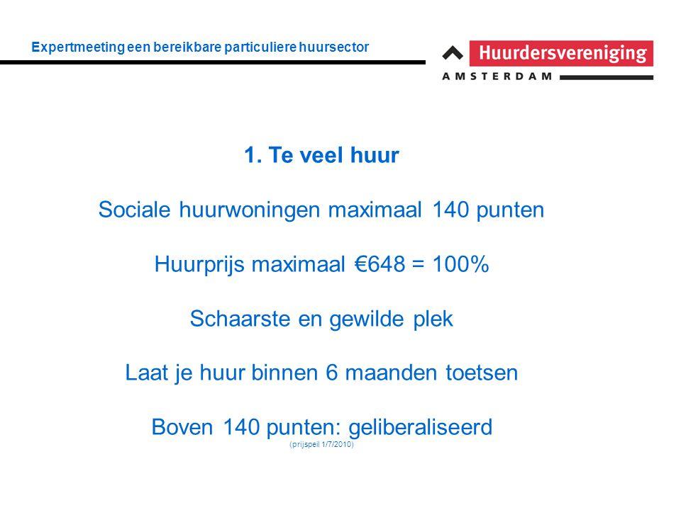Expertmeeting een bereikbare particuliere huursector 1. Te veel huur Sociale huurwoningen maximaal 140 punten Huurprijs maximaal €648 = 100% Schaarste