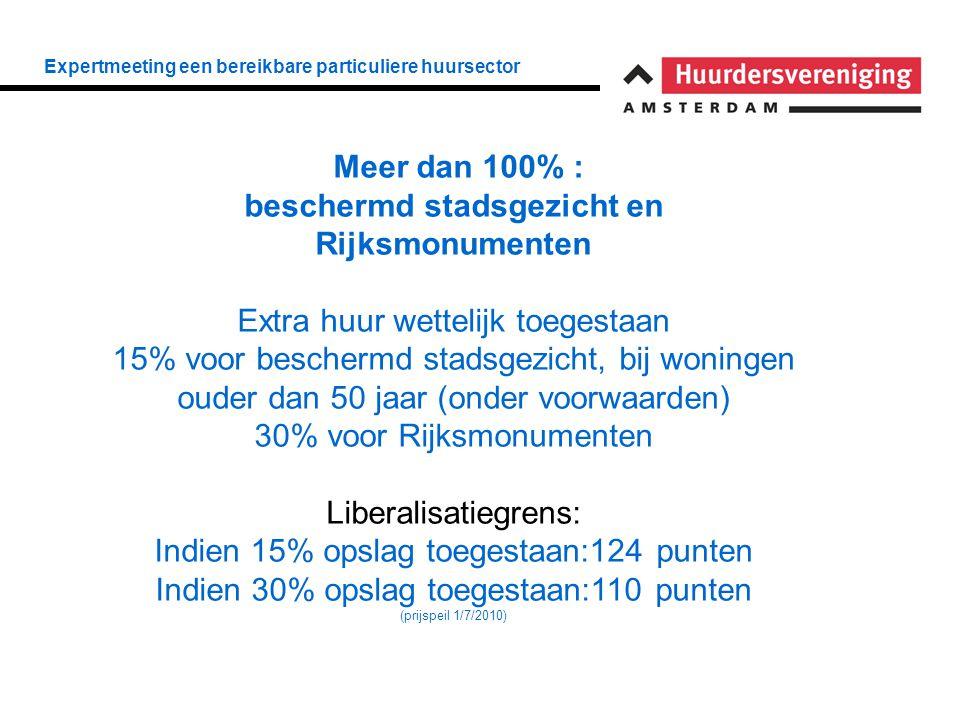 Expertmeeting een bereikbare particuliere huursector Meer dan 100% : beschermd stadsgezicht en Rijksmonumenten Extra huur wettelijk toegestaan 15% voo