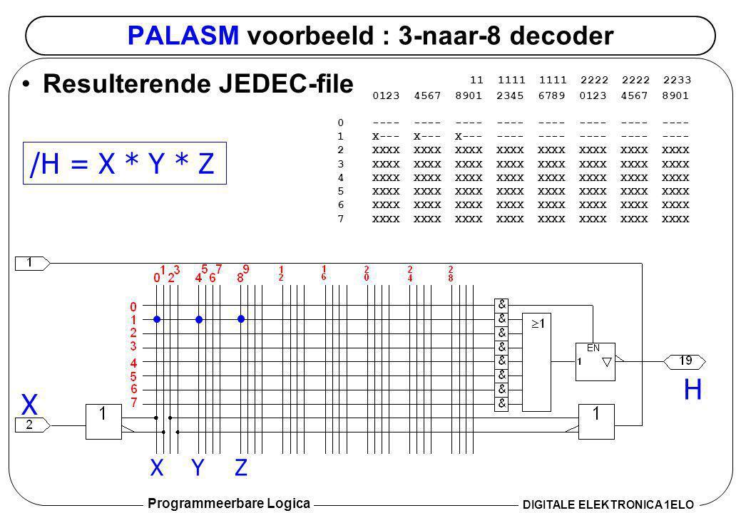 Programmeerbare Logica DIGITALE ELEKTRONICA 1ELO PALASM voorbeeld : 3-naar-8 decoder •Resulterende JEDEC-file 11 1111 1111 2222 2222 2233 0123 4567 89
